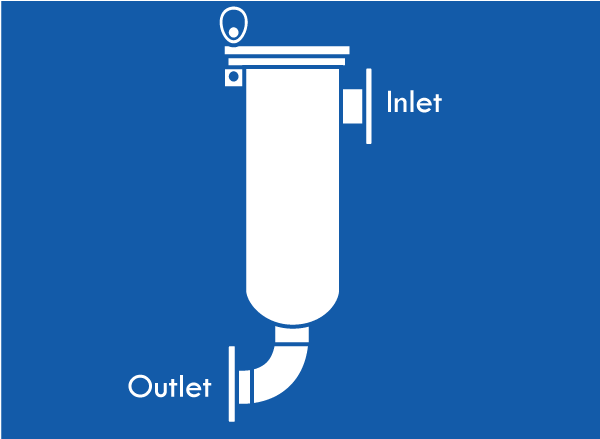Inlet Outlet Style 3
