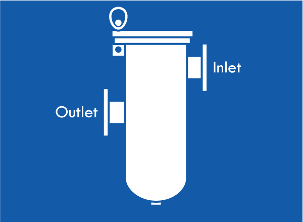 Inlet Outlet Style 2