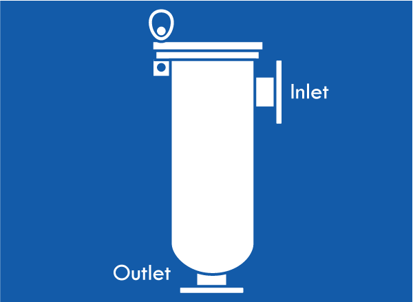 Inlet Outlet Style 1